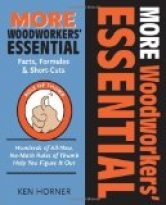 More Woodworkers' Essential Facts, Form
