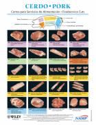 North American Meat Processors Association Spanish Pork Notebook Guides - Set of 5 / Guas del Cuaderno de Cerdo en Espaol para la Asociacin Norteamericana de Procesadores de Carne - Juego de 5