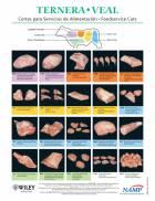 North American Meat Processors Spanish Veal Notebook Charts - Set of 5 / Guas del Cuaderno de Ternera en Espaol para la Asociacin Norteamericana de Procesadores de Carne - Juego de 5